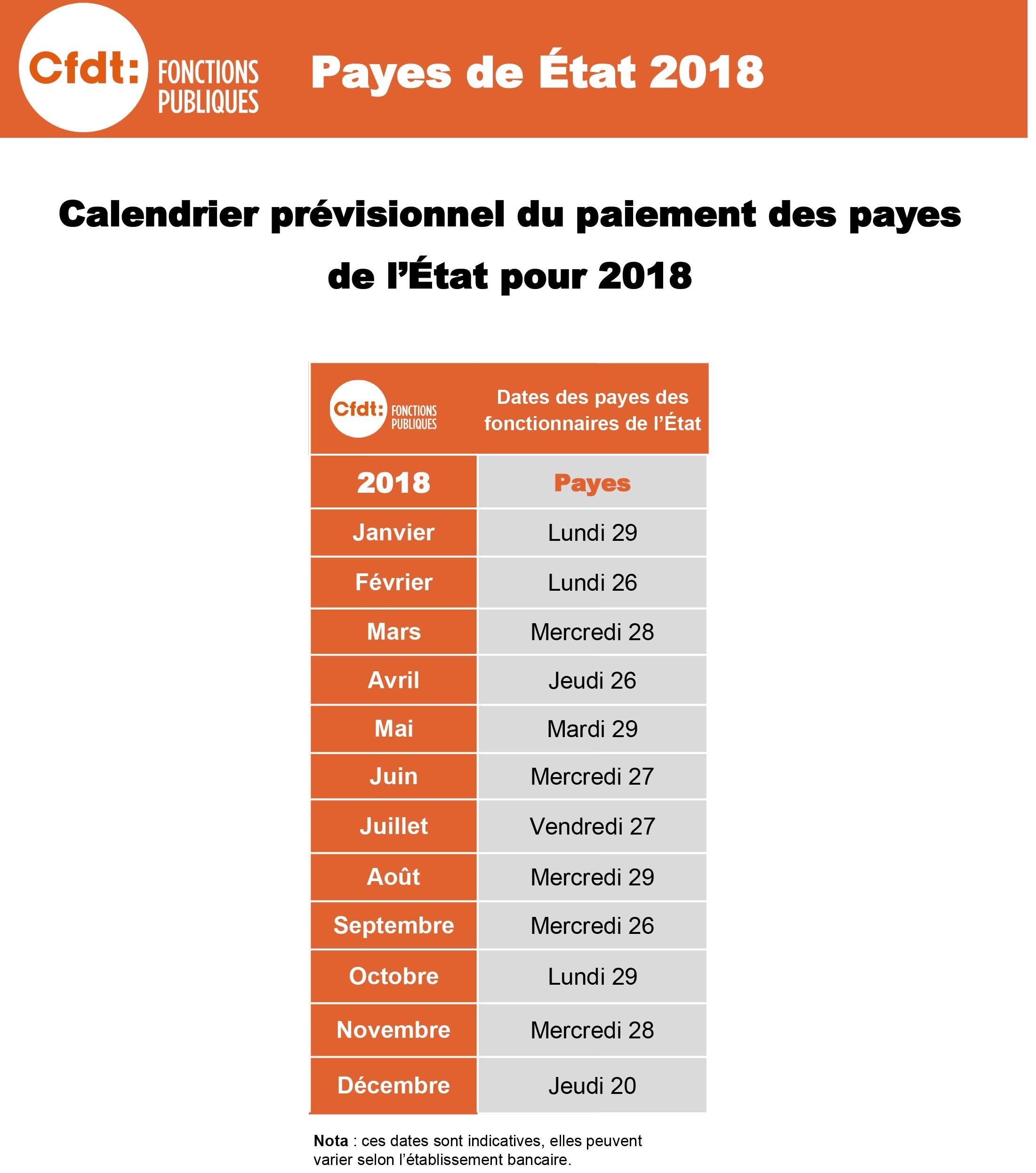 Date Paiement Salaire Fonctionnaire 2018